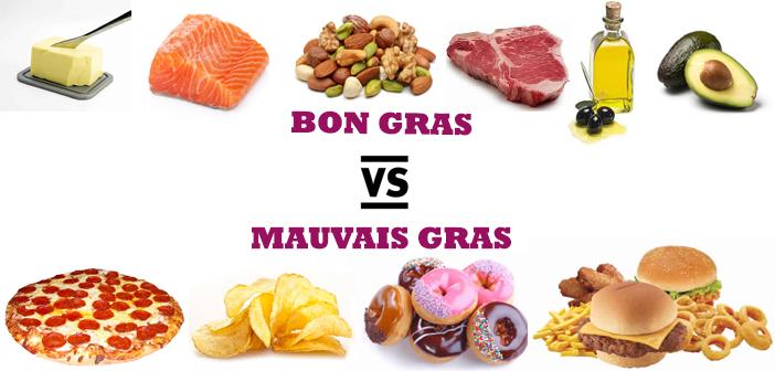 Aliments riches en gras et en sucre